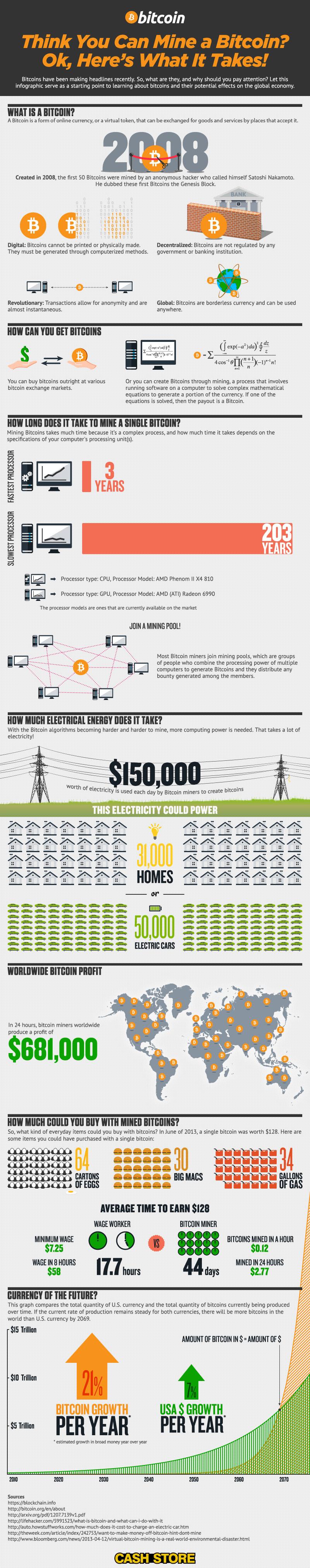 Bitcoin wallets vs bank accounts graphic bitcoin httponbitcoinwp contentuploads20130920130903 bitcoin mining infographicg ccuart Gallery